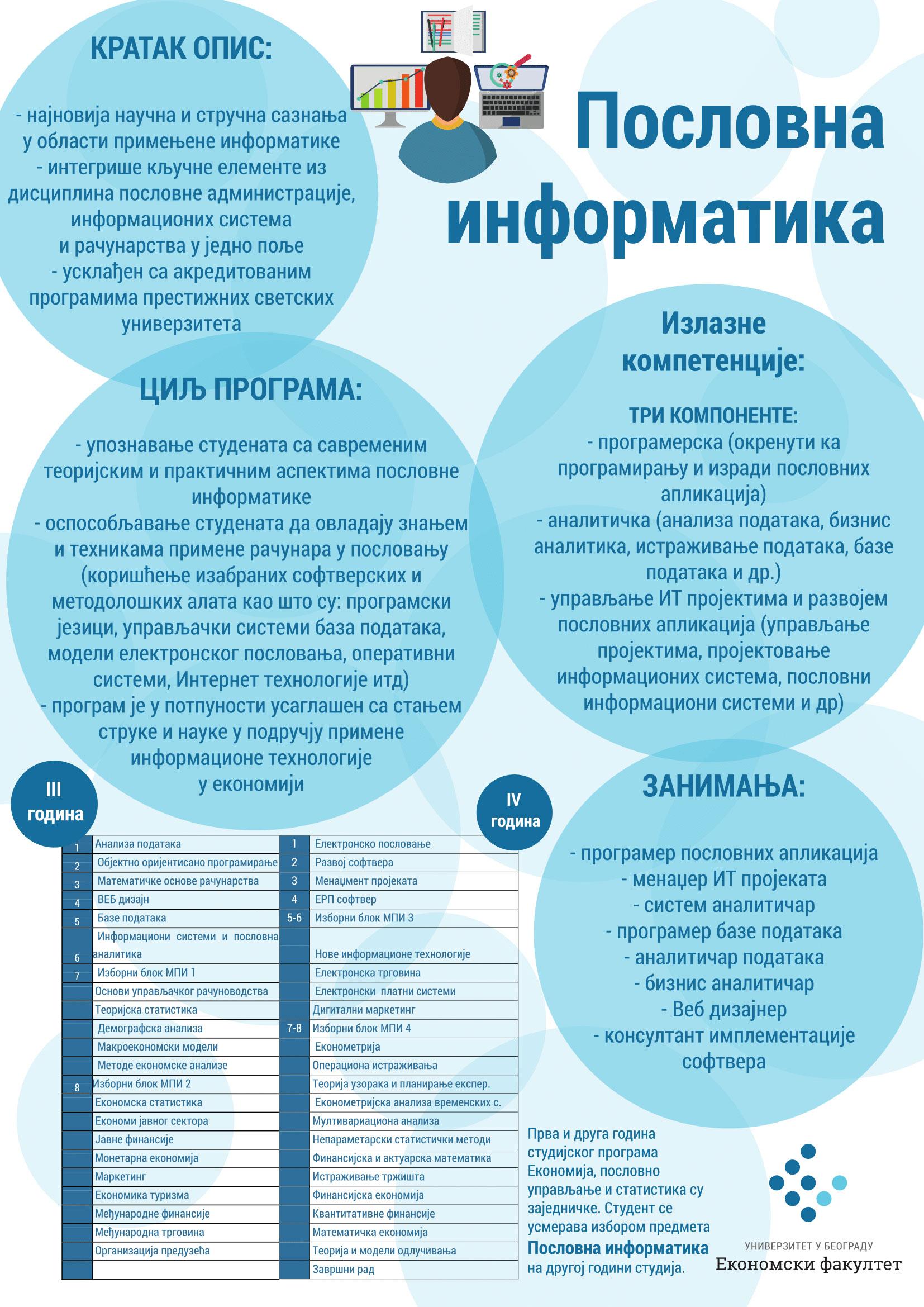 Poslovna-informatika-1