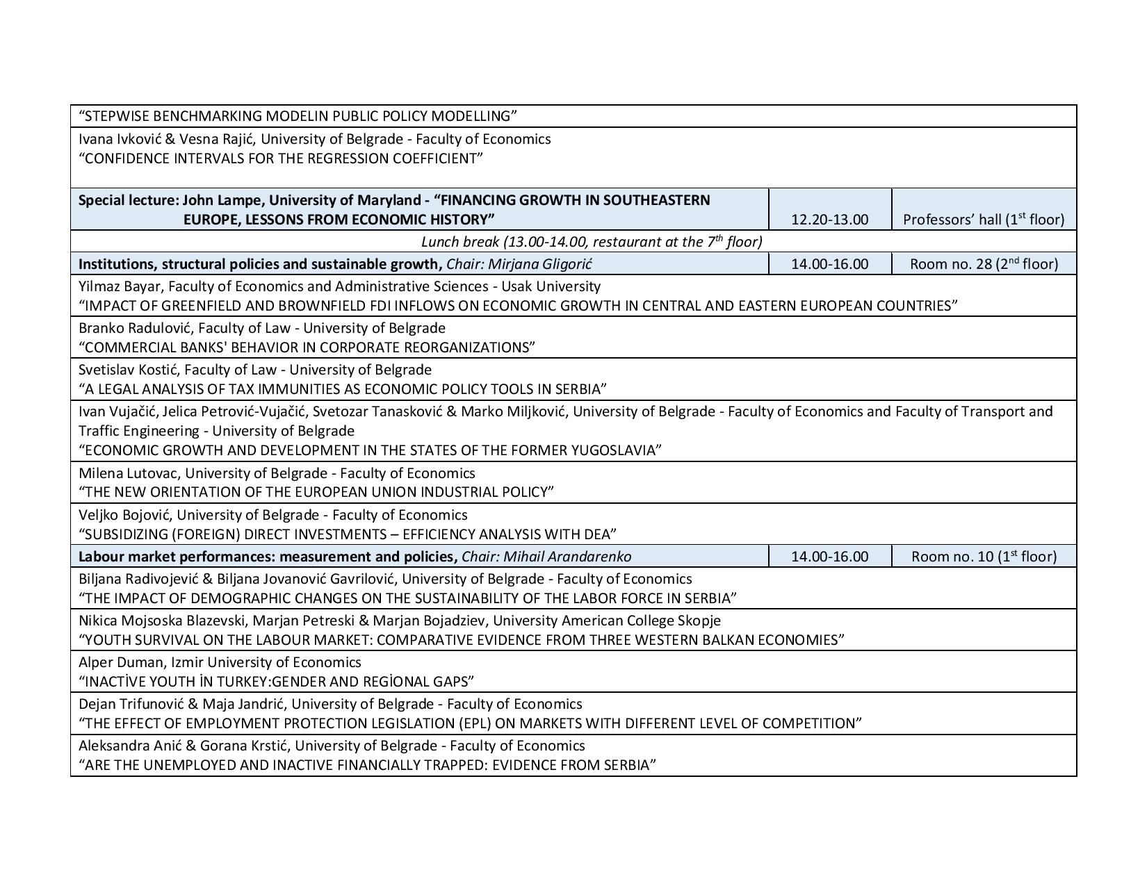 Conference program_Faculty of Economics (University of Belgrade)_draft-page-006