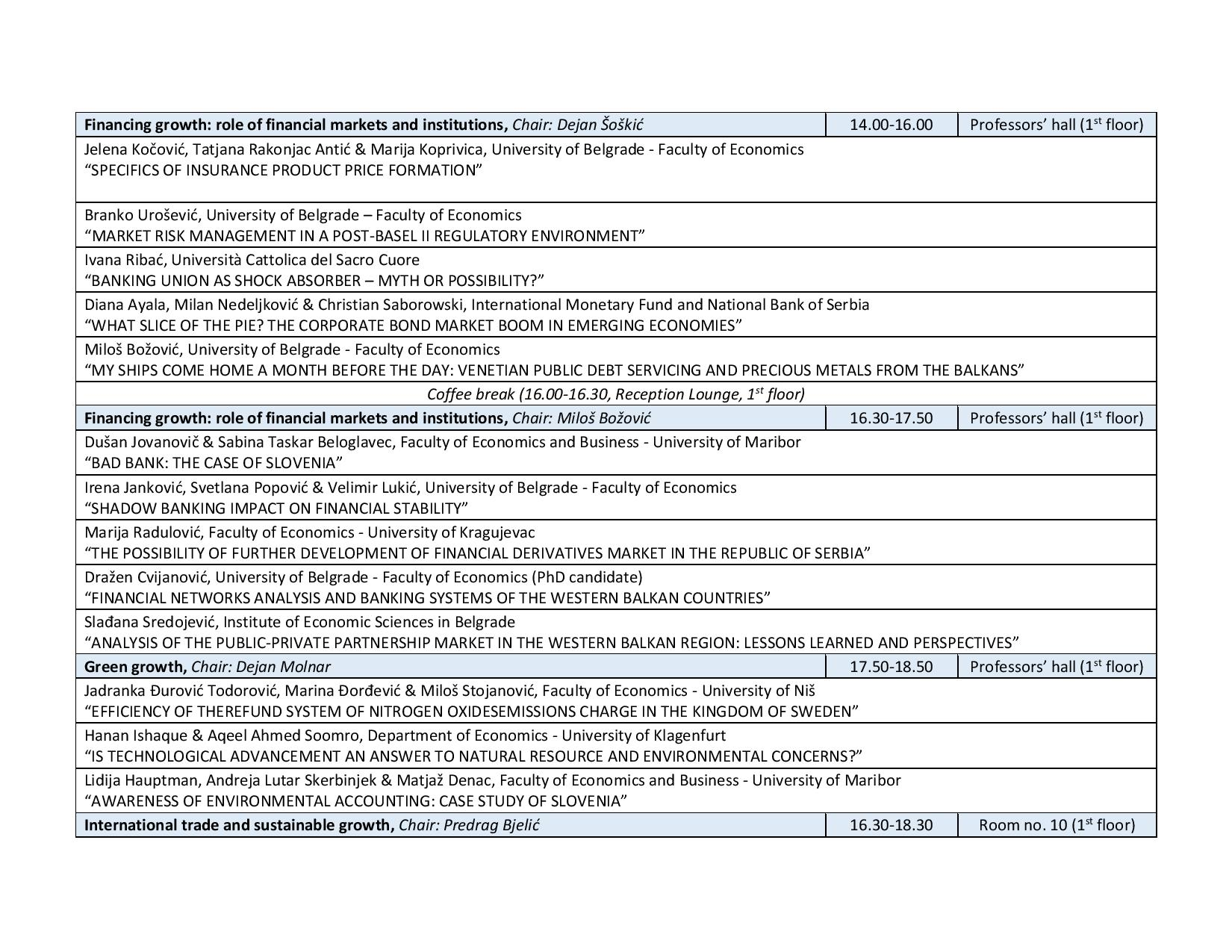Conference program_Faculty of Economics (University of Belgrade)_draft-page-007
