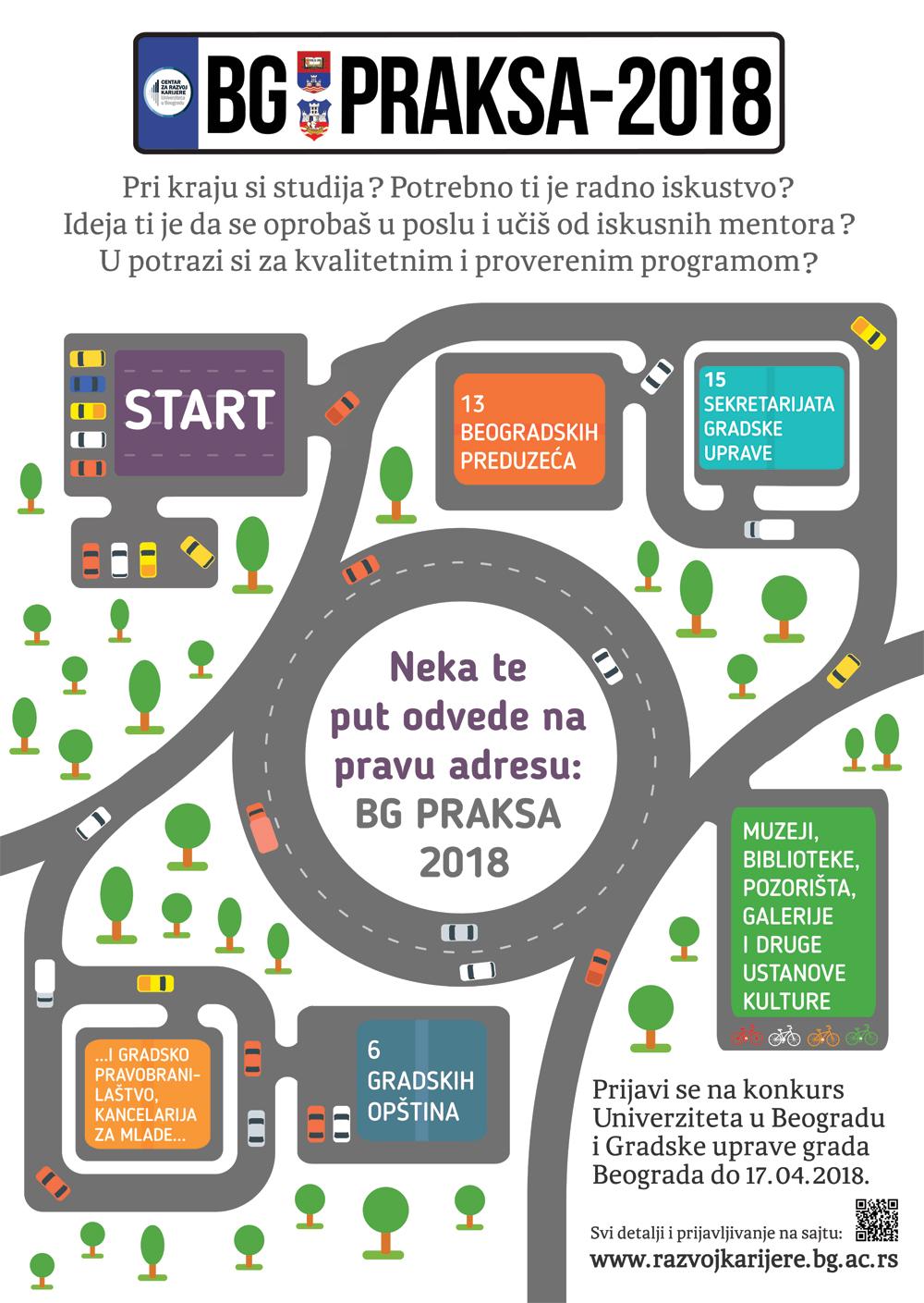 BGpraksa-E-plakat2018