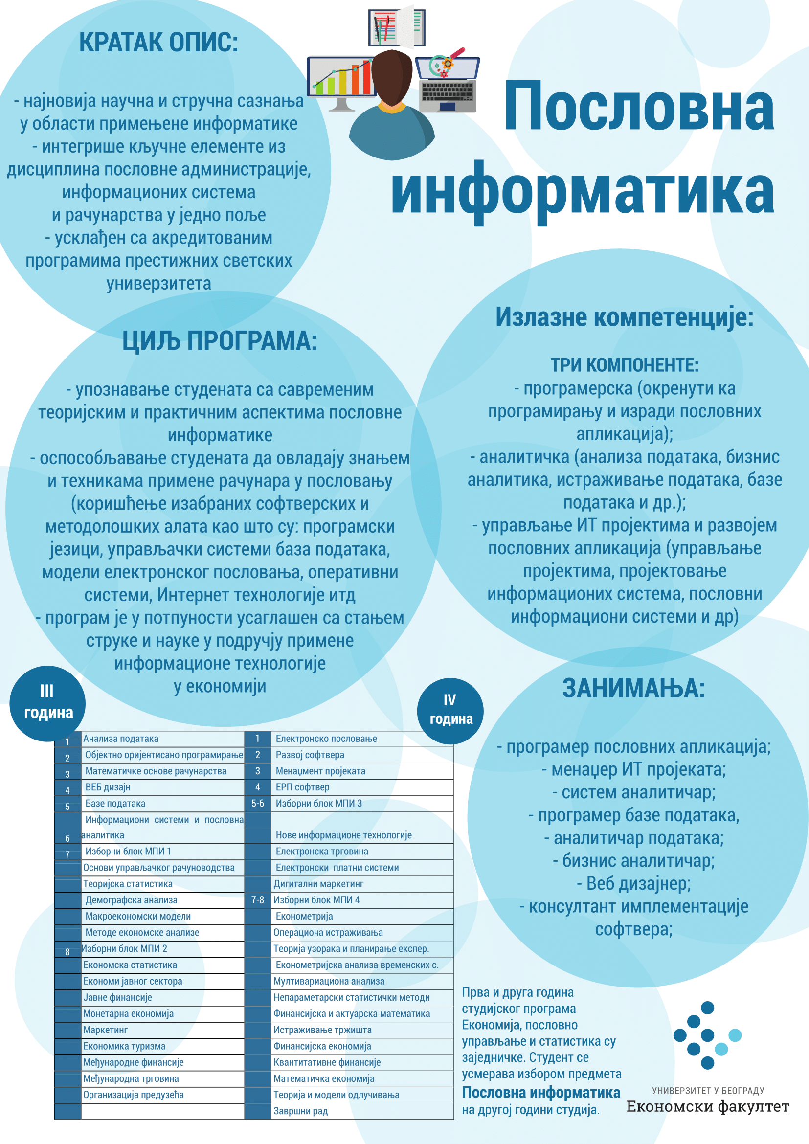 Poslovna informatika-1