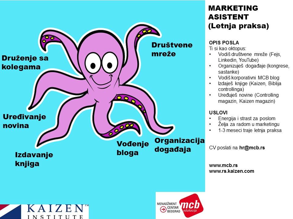 2018-06-14 Oglas za marketing-letnja praksa